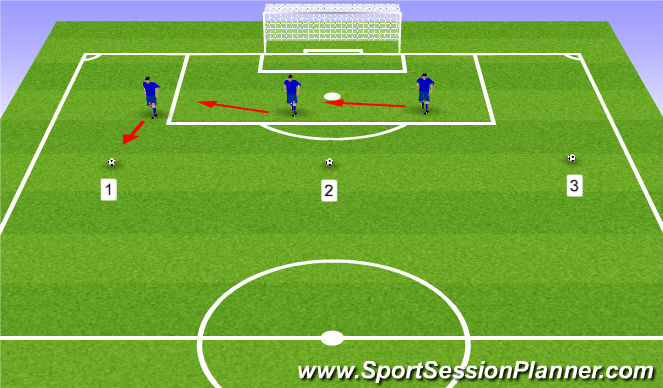 Football/Soccer Session Plan Drill (Colour): match prep