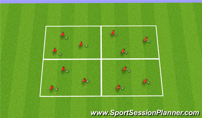 Football/Soccer Session Plan Drill (Colour): How to Turn
