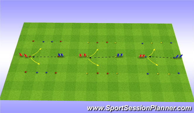 Football/Soccer Session Plan Drill (Colour): Where/When to Turn