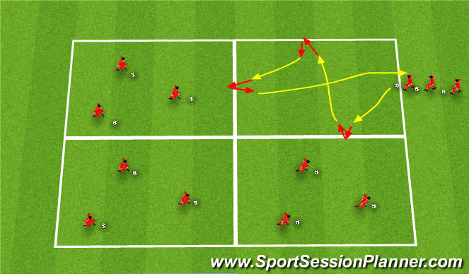 Football/Soccer Session Plan Drill (Colour): Different Turns