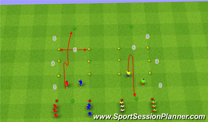 Football/Soccer Session Plan Drill (Colour): Shadow Turning