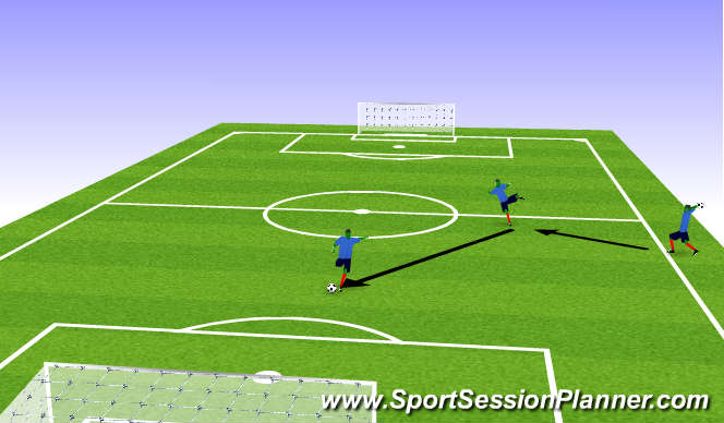 Football/Soccer Session Plan Drill (Colour): Mars attacks