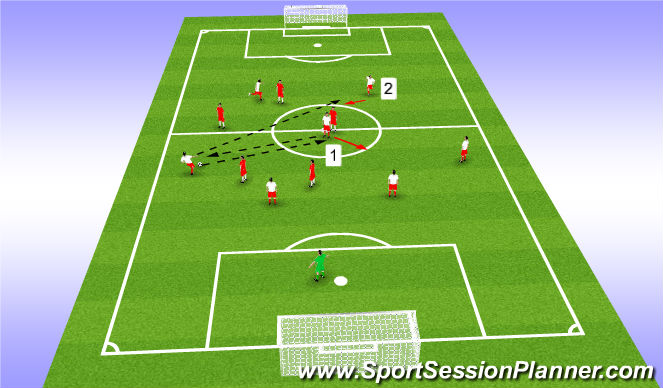 Football/Soccer Session Plan Drill (Colour): Far Opp. CM Presed and Deep CM unable to play forward