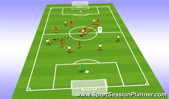 Football/Soccer Session Plan Drill (Colour): Far Opp. CM Presses & Wide opposition player drifts Inside