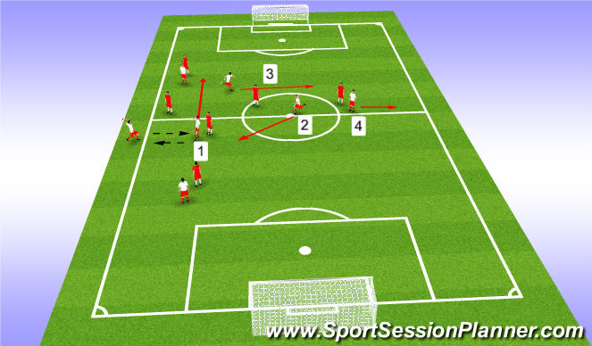 Football/Soccer Session Plan Drill (Colour): Deep CM receives outside Central Zone