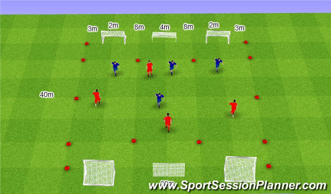 Football/Soccer Session Plan Drill (Colour): Gra 4v4 na trzy bramki.