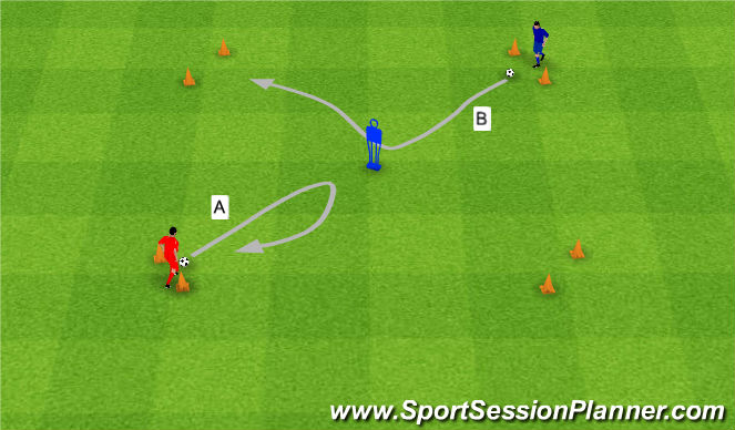 Football/Soccer Session Plan Drill (Colour): Turning. Zwroty z piłką.