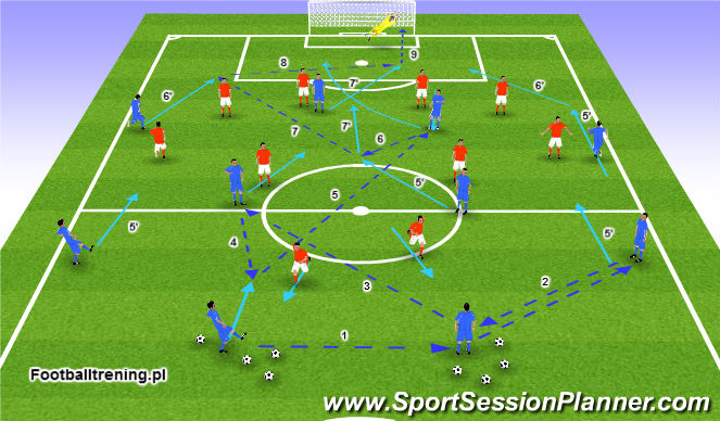 Football/Soccer Session Plan Drill (Colour): Wariant 3