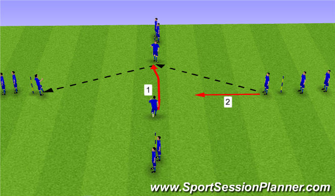Football/Soccer Session Plan Drill (Colour): Pressing Technique