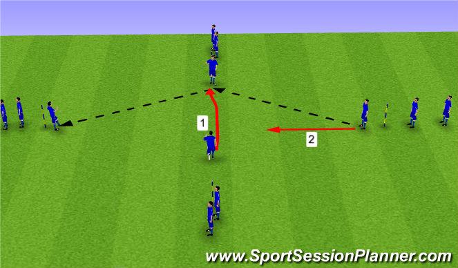 Football/Soccer Session Plan Drill (Colour): Pressing Technique