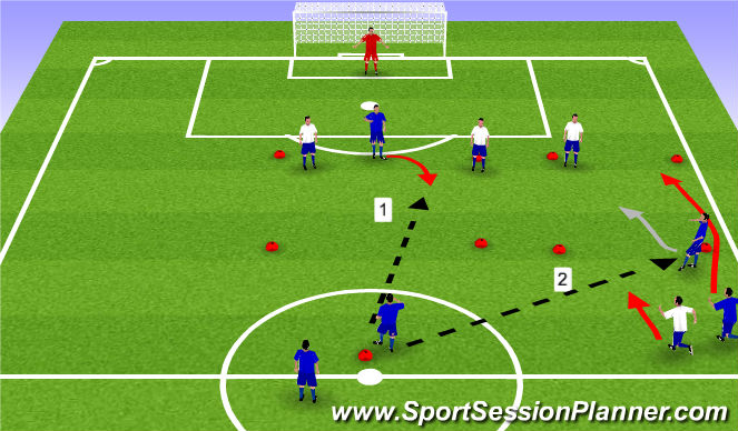 Football/Soccer Session Plan Drill (Colour): 2v2 Games with finishing