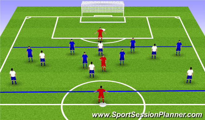 Football/Soccer Session Plan Drill (Colour): 6v6+3 to targets
