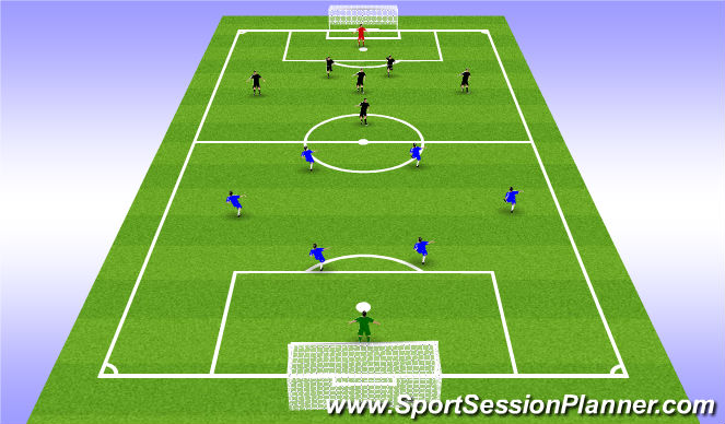 Football/Soccer Session Plan Drill (Colour): LO v LOASS