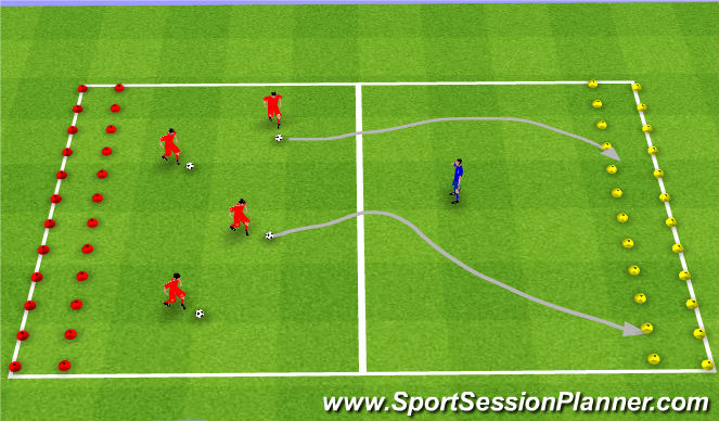 Football/Soccer Session Plan Drill (Colour): End Zone Dribble