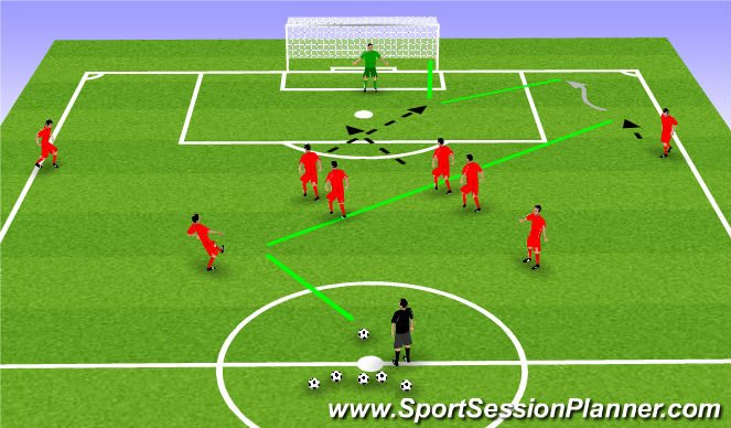 Football/Soccer Session Plan Drill (Colour): aanvalssjabloon