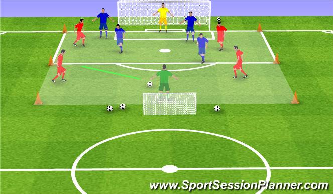 Football/Soccer Session Plan Drill (Colour): 5:5 met 2 grote doelen