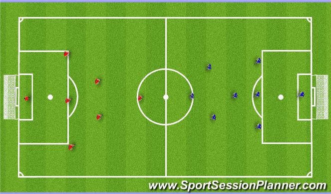 Football/Soccer Session Plan Drill (Colour): U10 vs LOASS