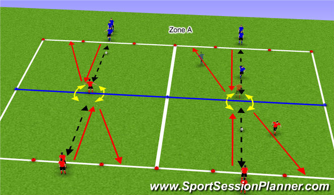 Football/Soccer Session Plan Drill (Colour): Receiving, Turn, Pass and Follow your Pass