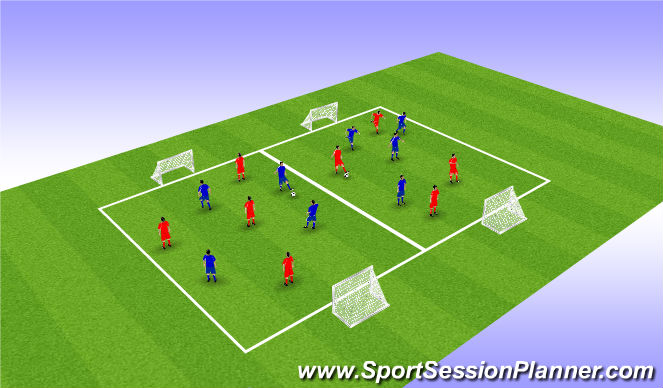 Football/Soccer Session Plan Drill (Colour): Start Game