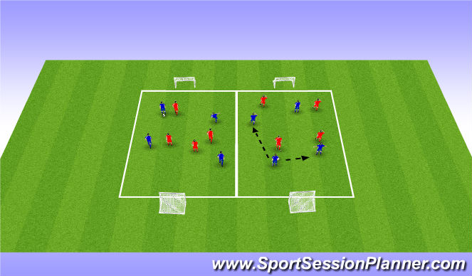 Football/Soccer Session Plan Drill (Colour): Finish Game