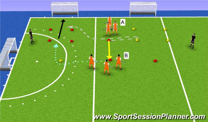 Hockey Session Plan Drill (Colour): scoren