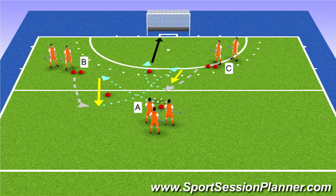 Hockey Session Plan Drill (Colour): terugpassen & kruisen