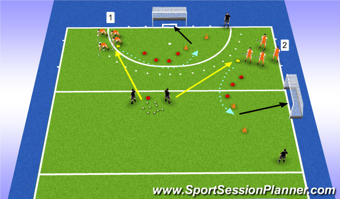 Hockey Session Plan Drill (Colour): aanleren flatstechniek