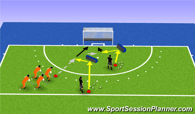 Hockey Session Plan Drill (Colour): scoren II