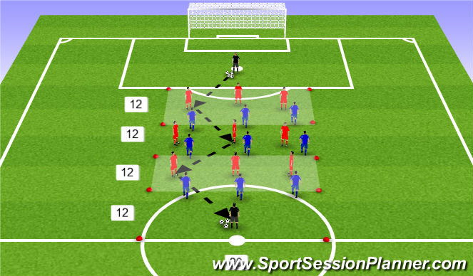 Football/Soccer Session Plan Drill (Colour): Zone game - 9 vs 9