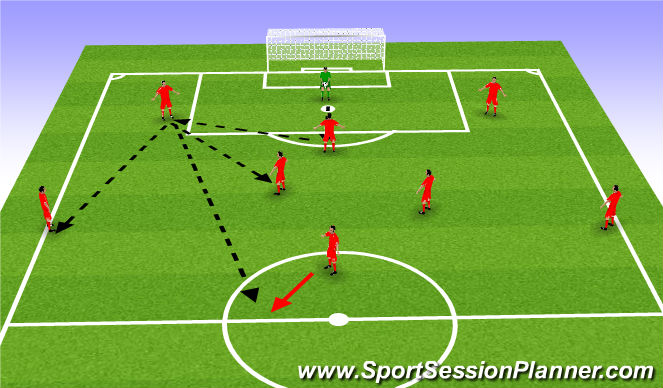 Football/Soccer Session Plan Drill (Colour): Pattern - Scenario 2 (play into 4)