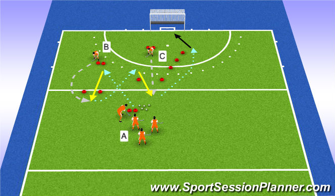 Hockey Session Plan Drill (Colour): back passing