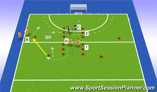 Hockey Session Plan Drill (Colour): 2vs1 outside