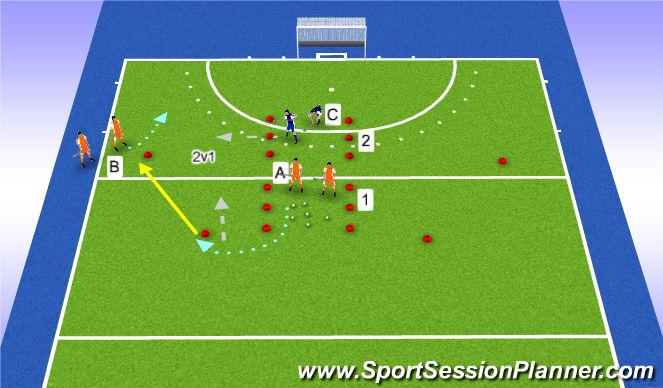 Hockey Session Plan Drill (Colour): 2vs1 outside