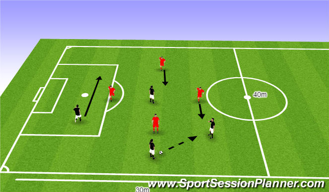 Football/Soccer Session Plan Drill (Colour): 4 v 4 Stop Ball on the Line