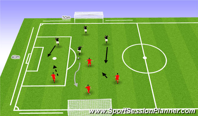Football/Soccer Session Plan Drill (Colour): 4 v 4 without goalkeepers