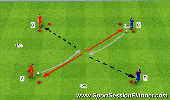 Football/Soccer Session Plan Drill (Colour): Dokładne podania.