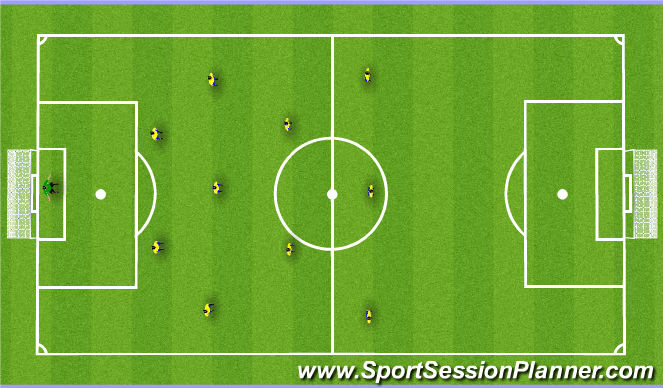 Football/Soccer Session Plan Drill (Colour): 4-3-3 Shaddow Play