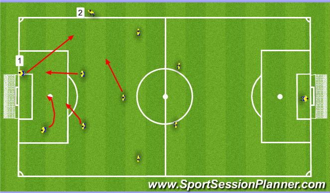 Football/Soccer Session Plan Drill (Colour): Throw In Near Goal