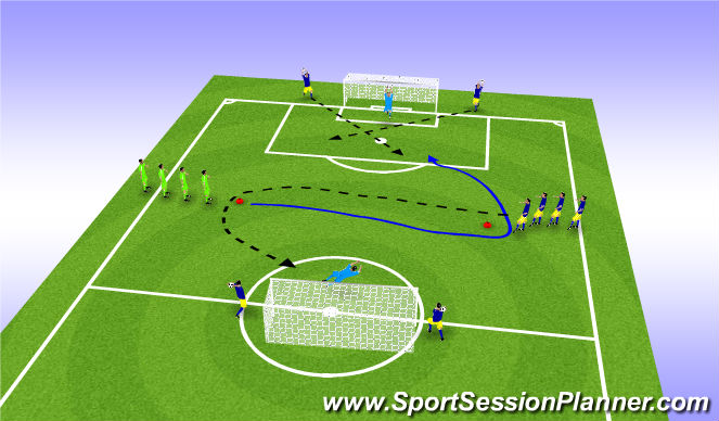 Football/Soccer Session Plan Drill (Colour): warmup heading volleys shots.