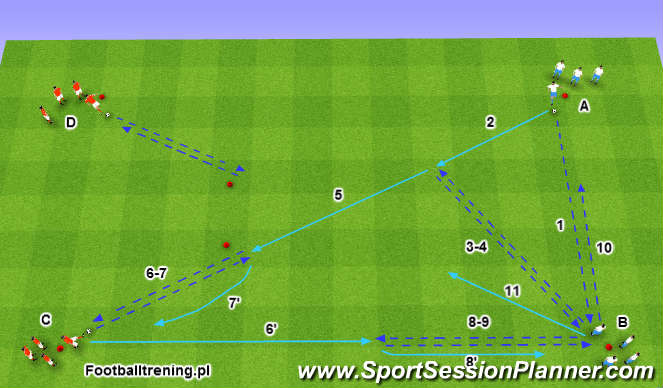 Football/Soccer Session Plan Drill (Colour): Ćwiczenie 2