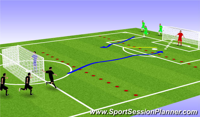 Football/Soccer Session Plan Drill (Colour): Transitional play - recovery runs