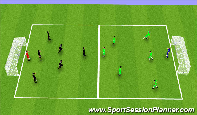 Football/Soccer Session Plan Drill (Colour): Match - 30 minutes