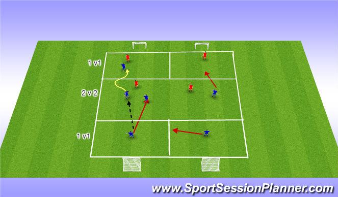 Football/Soccer Session Plan Drill (Colour): SSG - 1v1,3v2