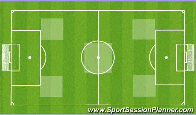 Football/Soccer Session Plan Drill (Colour): 5 pocket game