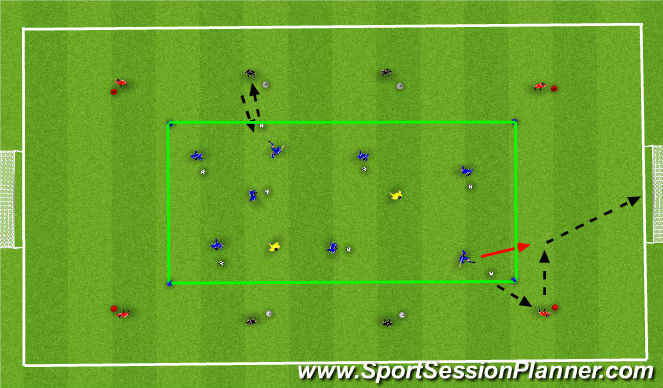 Football/Soccer Session Plan Drill (Colour): Add Defender