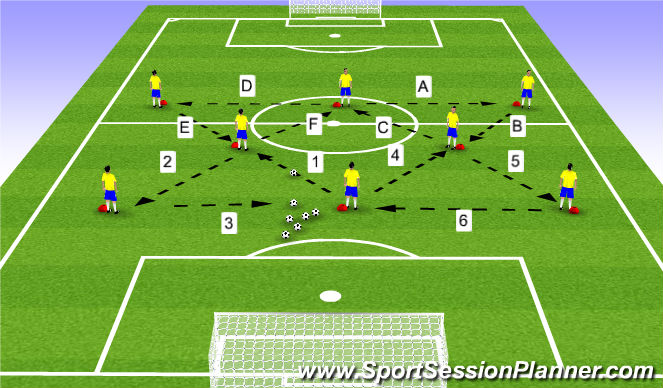 Football/Soccer Session Plan Drill (Colour): Station to Station Passing Pattern