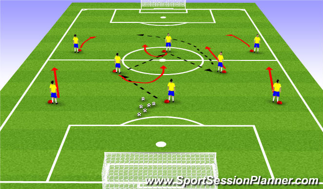 Football/Soccer Session Plan Drill (Colour): 4-3-3 Attacking through the middle 1