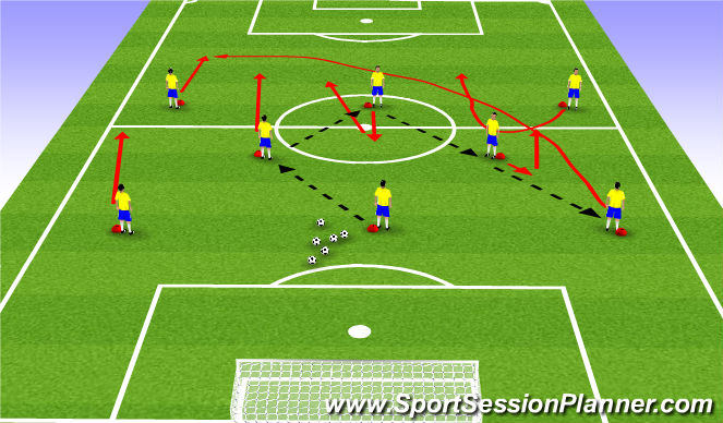Football/Soccer Session Plan Drill (Colour): 4-3-3 Attacking through the middle 2
