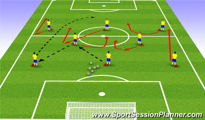 Football/Soccer Session Plan Drill (Colour): 4-3-3 Attacking through the middle 3