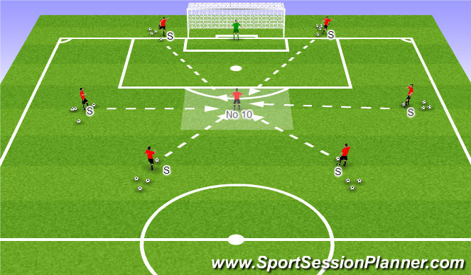 Football/Soccer Session Plan Drill (Colour): No.10 - Finishing Around the Box